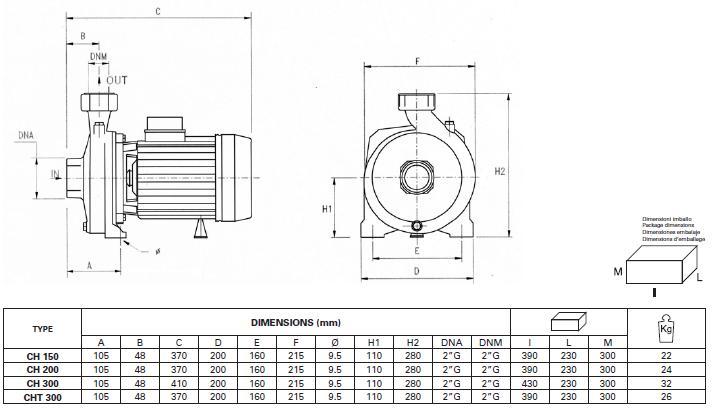 Bảng thông số kỹ thuật lưu lượng chi tiết cột áp. họng hút họng đẩy của máy bơm nước Pentax CH 150-300 chi tiết kích thước