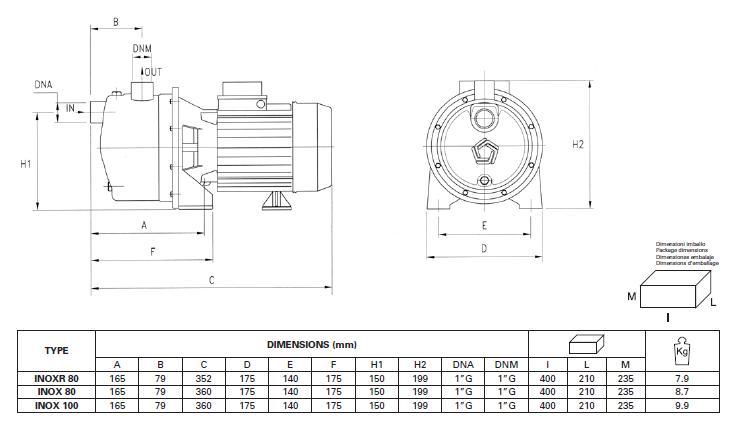 Bảng thông số kỹ thuật chi tiết kích thước của máy bơm nước Pentax INOX