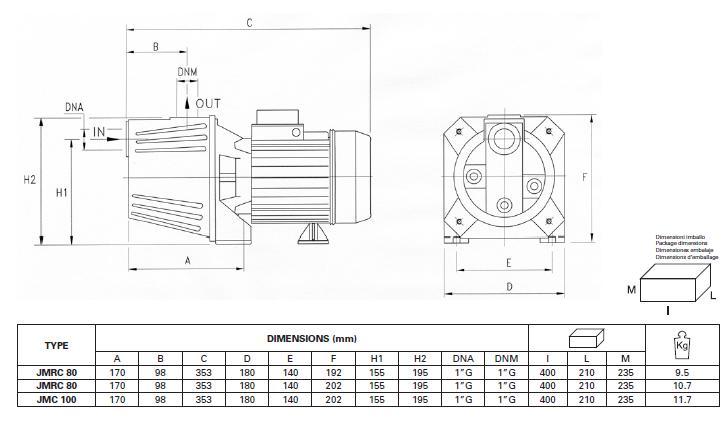 Bảng thông số kỹ thuật chi tiết kích thước của máy bơm nước Pentax JMC