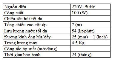 Bảng thông số kỹ thuật của máy bơm nước Wilo PDG 100AE