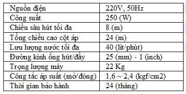 Thông số kỹ thuật của máy bơm nước Wilo PW 252EA