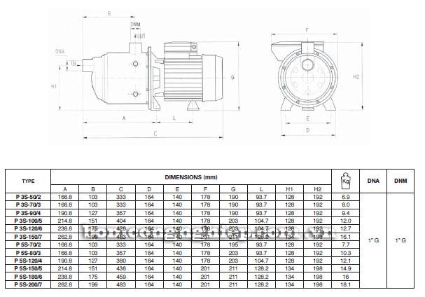 Máy bơm nước Foras PLUS 3S-5S bảng thông số kích thước