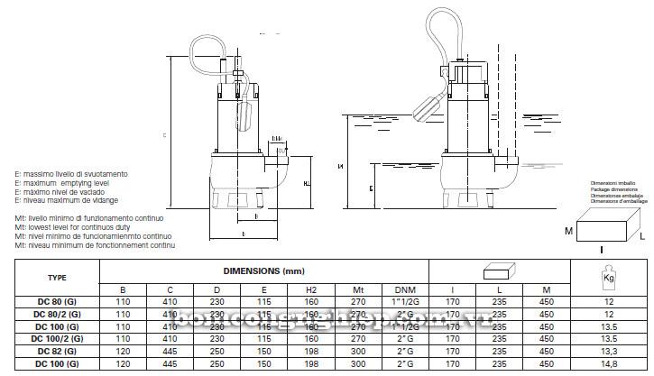 Máy bơm nước Foras DC bảng thông số kích thước