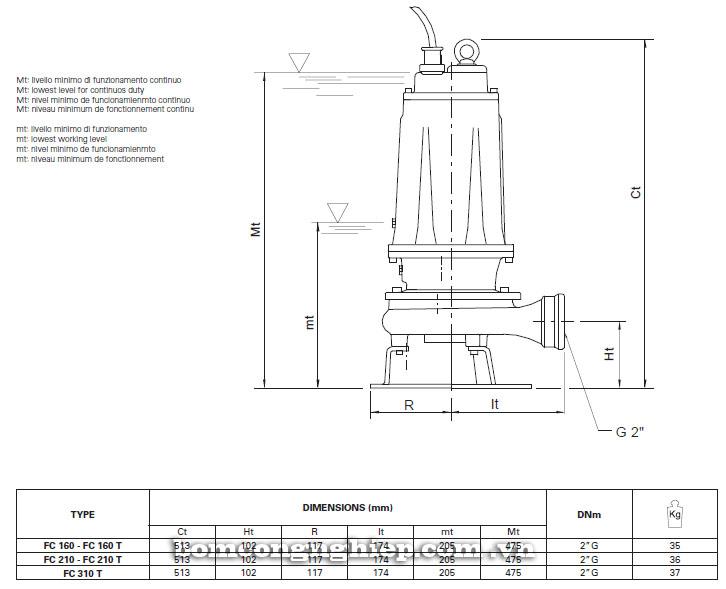 Máy bơm nước Foras FC 160-310 bảng thông số kích thước