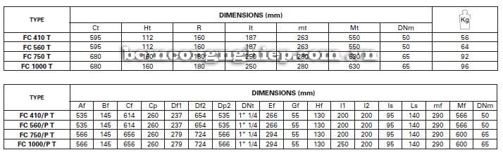Máy bơm nước Foras FC 410-1000 bảng thông số kích thước