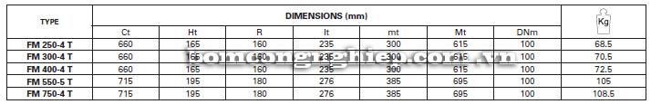 Máy bơm nước Foras FM 250-750-4 T bảng thông số kích thước