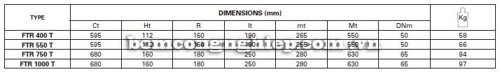 Máy bơm nước Foras FTR 400-1000 T bảng thông số kích thước