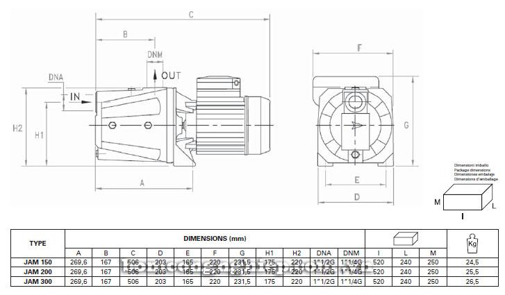 Máy bơm nước Foras JAM bảng chi tiết kích thước