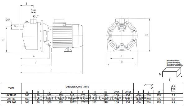 Máy bơm nước Foras JXF bảng thông số kích thước