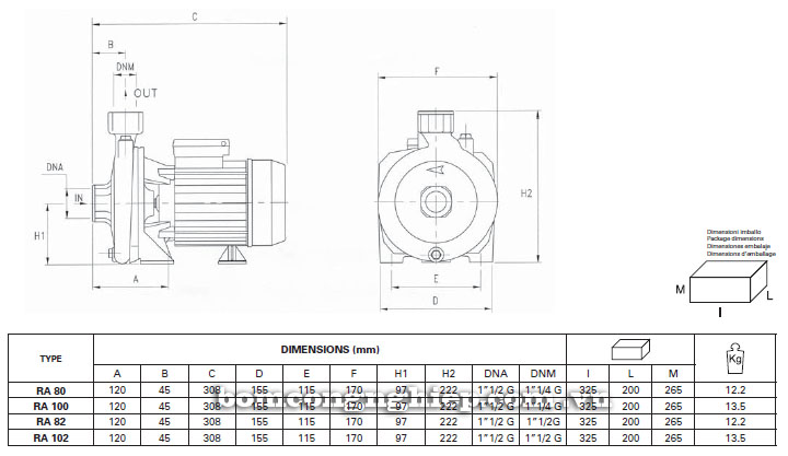 Máy bơm nước Foras RA bảng thông số kích thước