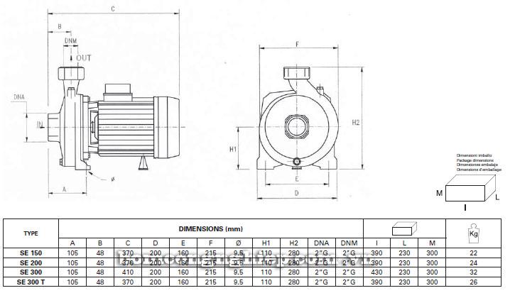 Máy bơm nước Foras SE bảng thông số kích thước