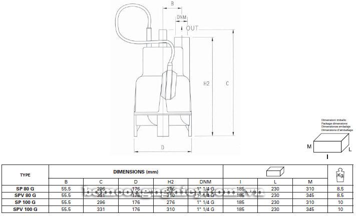 Máy bơm nước Foras SPV bảng thông số kích thước