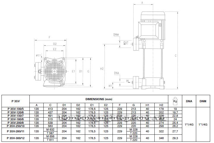 Máy bơm nước Foras SV-SL-SX bảng thông số kích thước