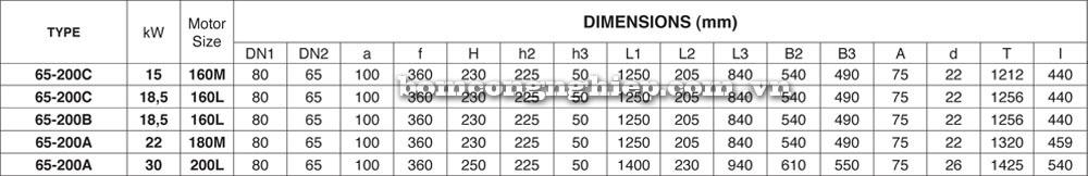 Máy bơm nước Pentax CA65-200 bảng thông số kích thước