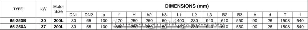 Máy bơm nước Pentax CA65-250 bảng thông số kích thước
