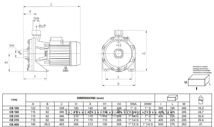 Máy bơm nước Pentax CB 400 bảng thông số kích thước