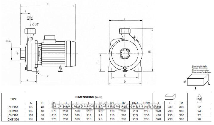 Máy bơm nước Pentax CH150-300 bảng thông số kích thước
