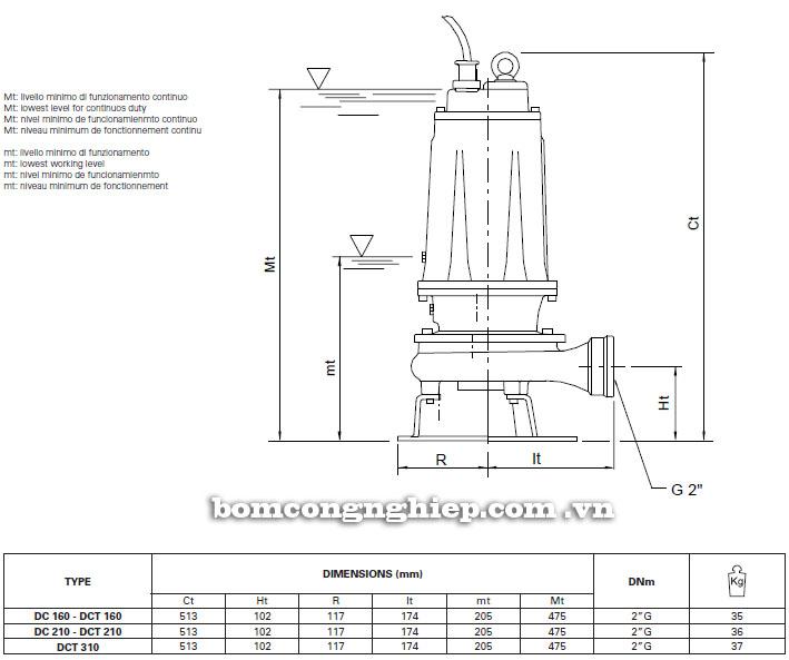 Máy bơm nước Pentax DC 160-310 bảng thông số kích thước