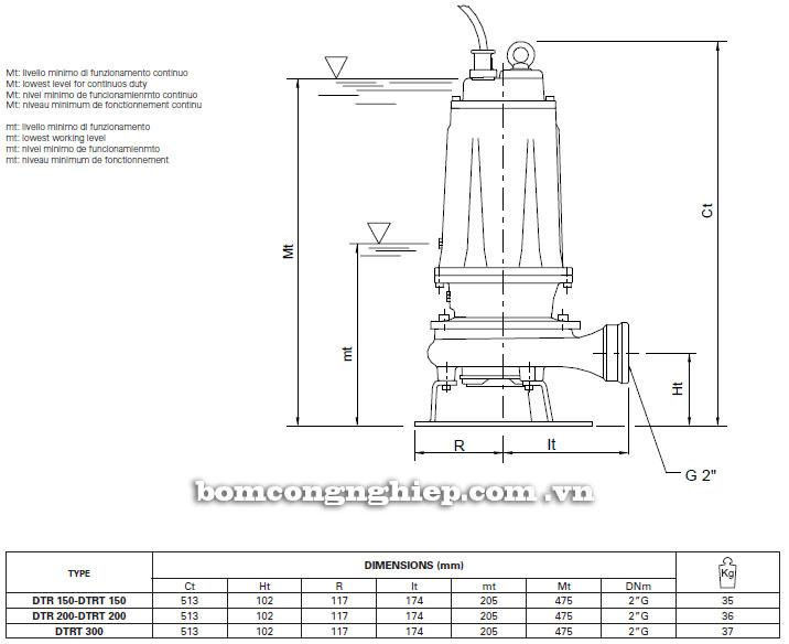 Máy bơm nước Pentax DTR 150-300 bảng thông số kích thước