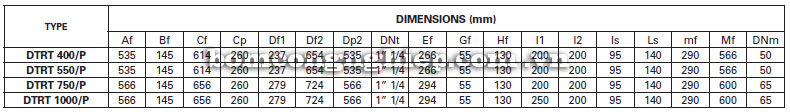 Máy bơm nước Pentax DTRT 400-1000-P bảng thông số kích thước