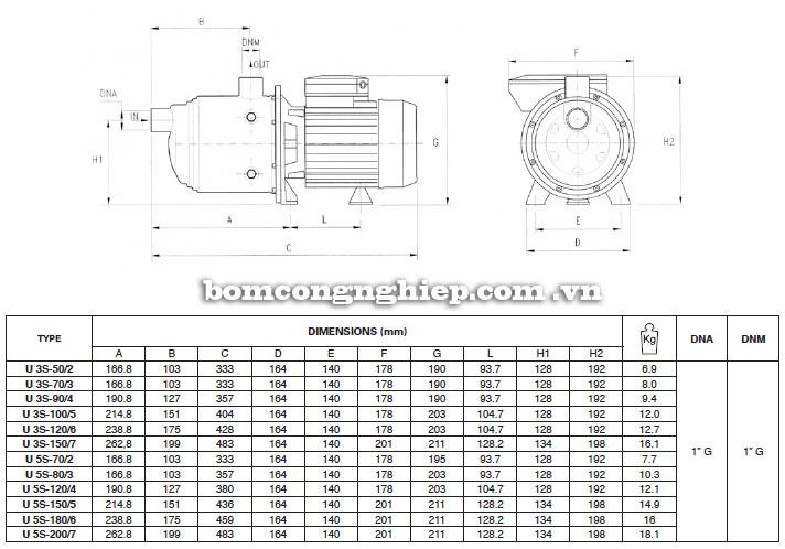 Máy bơm nước Pentax Ultra 3S bảng thông số kích thước