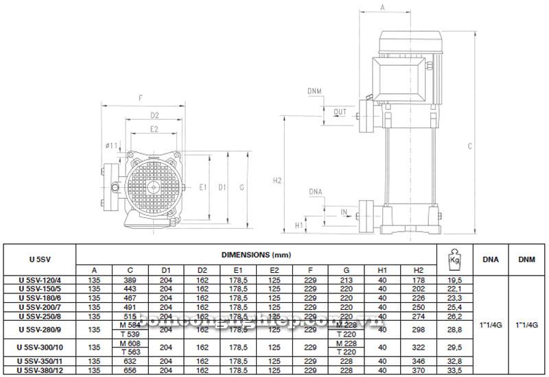 Máy bơm nước Pentax Ultra 5 SV-SL-SLX bảng thông số kích thước