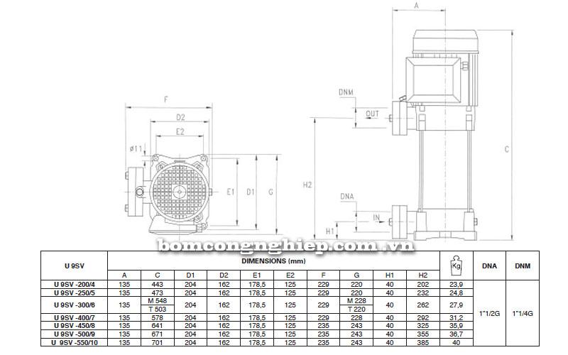 Máy bơm nước Pentax Ultra 9 SV-SL-SLX bảng thông số kích thước