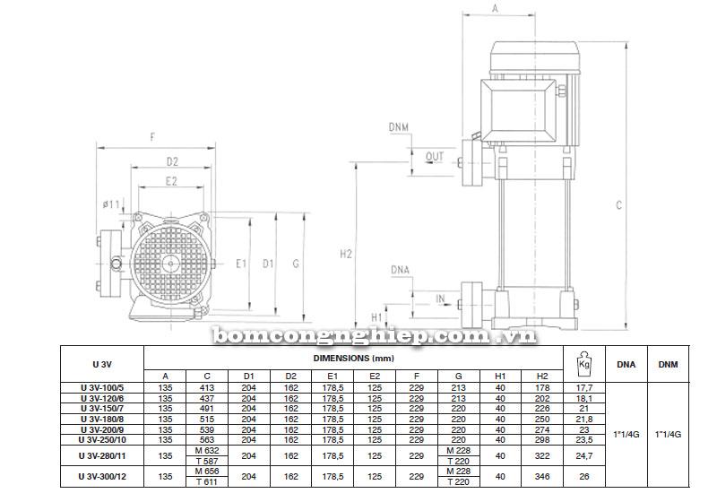 Máy bơm Pentax Ultra V-L-3 bảng thông số kích thước