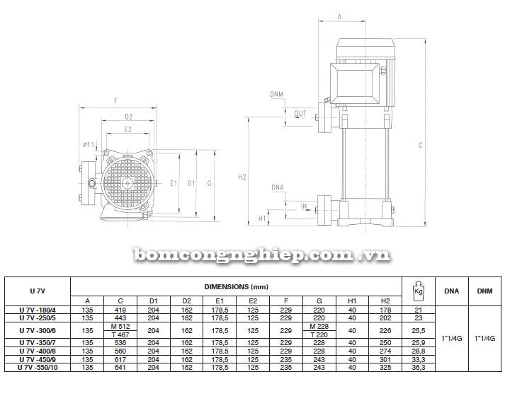 Máy bơm Pentax Ultra V-L-7 bảng thông số kỹ thuật