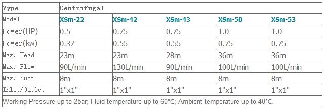Máy bơm nước ly tâm LEO XSm-22