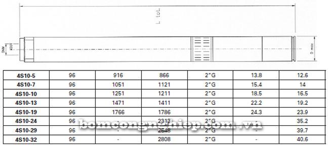 Máy bơm nước Pentax 4S10 bảng thông số kích thước