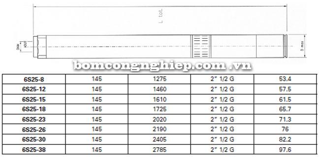 Máy bơm nước Pentax 6S-25 bảng thông số kích thước