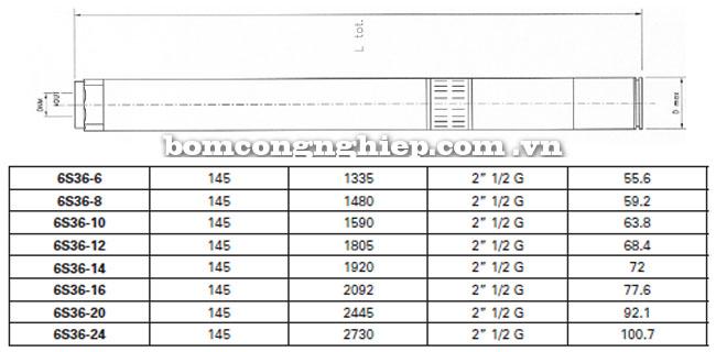 Máy bơm nước Pentax 6S-36 bảng thông số kích thước