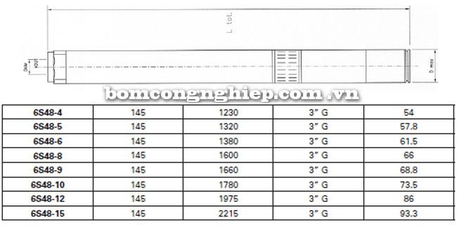 Máy bơm nước Pentax 6S-48 bảng thông số kích thước