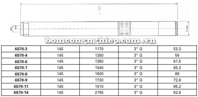 Máy bơm nước Pentax 6S-70 bảng thông số kích thước