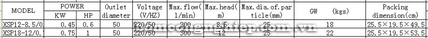 Máy bơm nước thải LEO XSP12 bảng thông số kỹ thuật