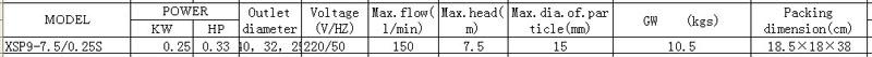 Máy bơm nước thải LEO XSP9 bảng thông số kỹ thuật