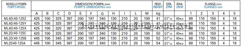 Máy bơm nước Matra ML4D-40 bảng thông số kích thước