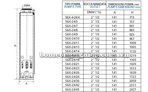 Máy bơm nước Matra S6X-24 bảng thông số kích thước