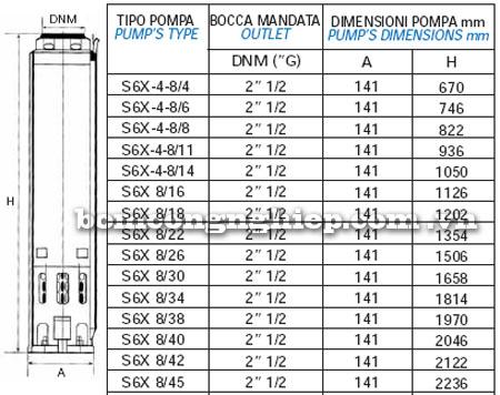 Máy bơm nước Matra S6X-8 bảng thông số kích thước