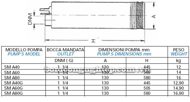 Máy bơm nước Matra SM-A bảng thông số kích thước