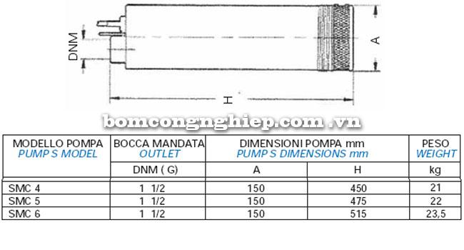 Máy bơm nước Matra SM-B Máy bơm nước Matra SM-A Máy bơm nước Matra SM-A bảng thông số kích thước