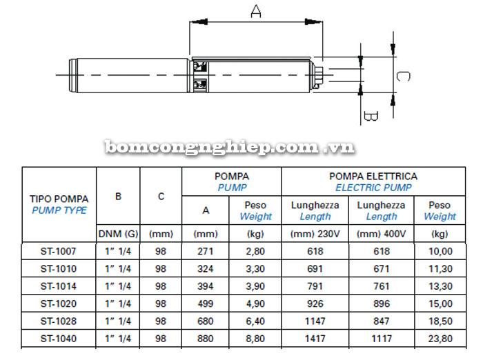 Máy bơm nước Matra ST-10 bảng thông số kích thước