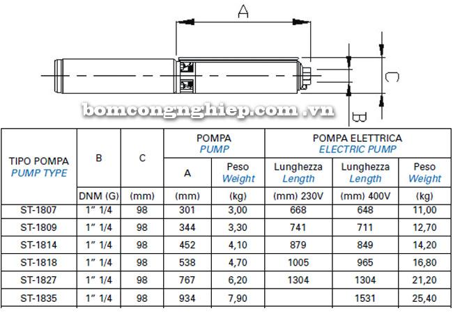 Máy bơm nước Matra ST-18 bảng thông số kích thước