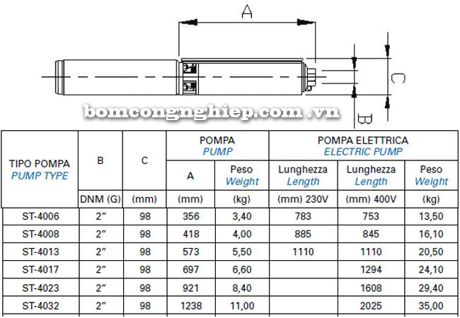 Máy bơm nước Matra ST-40 bảng thông số kích thước