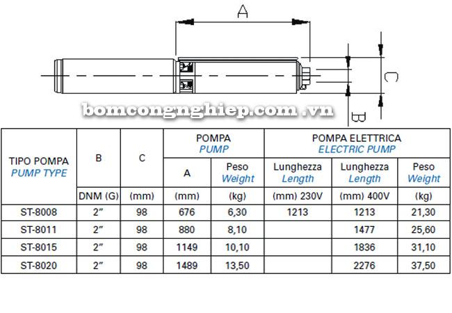 Máy bơm nước Matra ST-80 bảng thông số kích thước