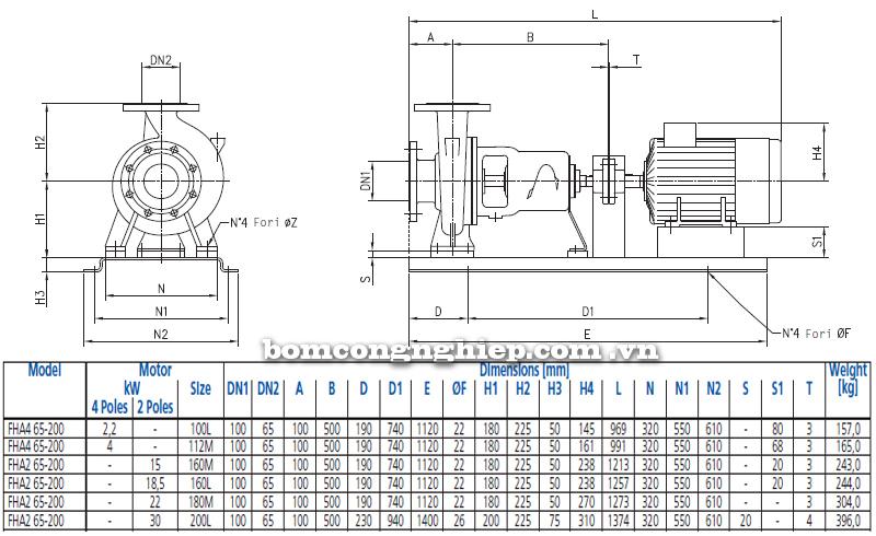 Máy bơm nước Ebara FHA 65-200 bảng thông số kích thước