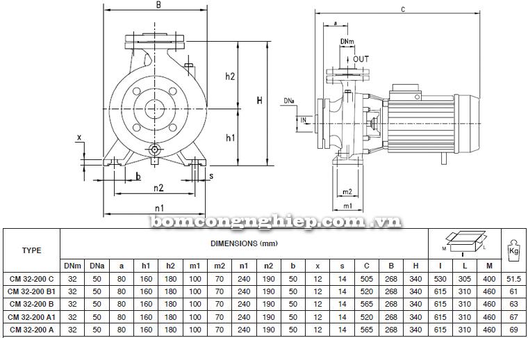 Máy bơm nước Pentax CM 32-200 bảng thông số kích thước