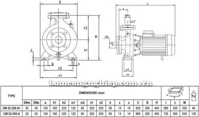 Máy bơm nước Pentax CM 32-250A bảng thông số kích thước