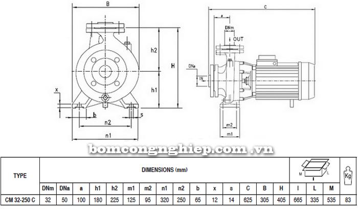 Máy bơm nước Pentax CM 32-250C bảng thông số kích thước